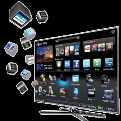 best SONY LED LCD TV Repair & Service ,  Sony TV Service Center in hyderabad, Sony LED TV Service Center in HYDERABAD, Sony LCD TV Service Center in hyderabad, Sony TV Service Center in secunderabad,Best  Sony TV Service