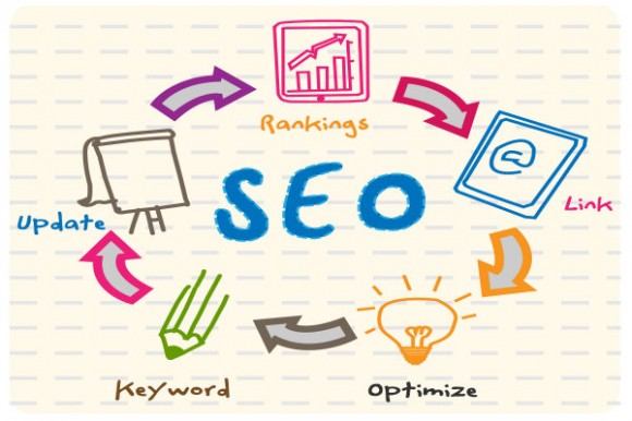 GoLocall Technologies, Google Promotion In Chandigarh, Seo Company In Chandigarh, Google Promotion In Mohali, Google Promotion In Zirakpur, Digital Marketing In Chandigarh,