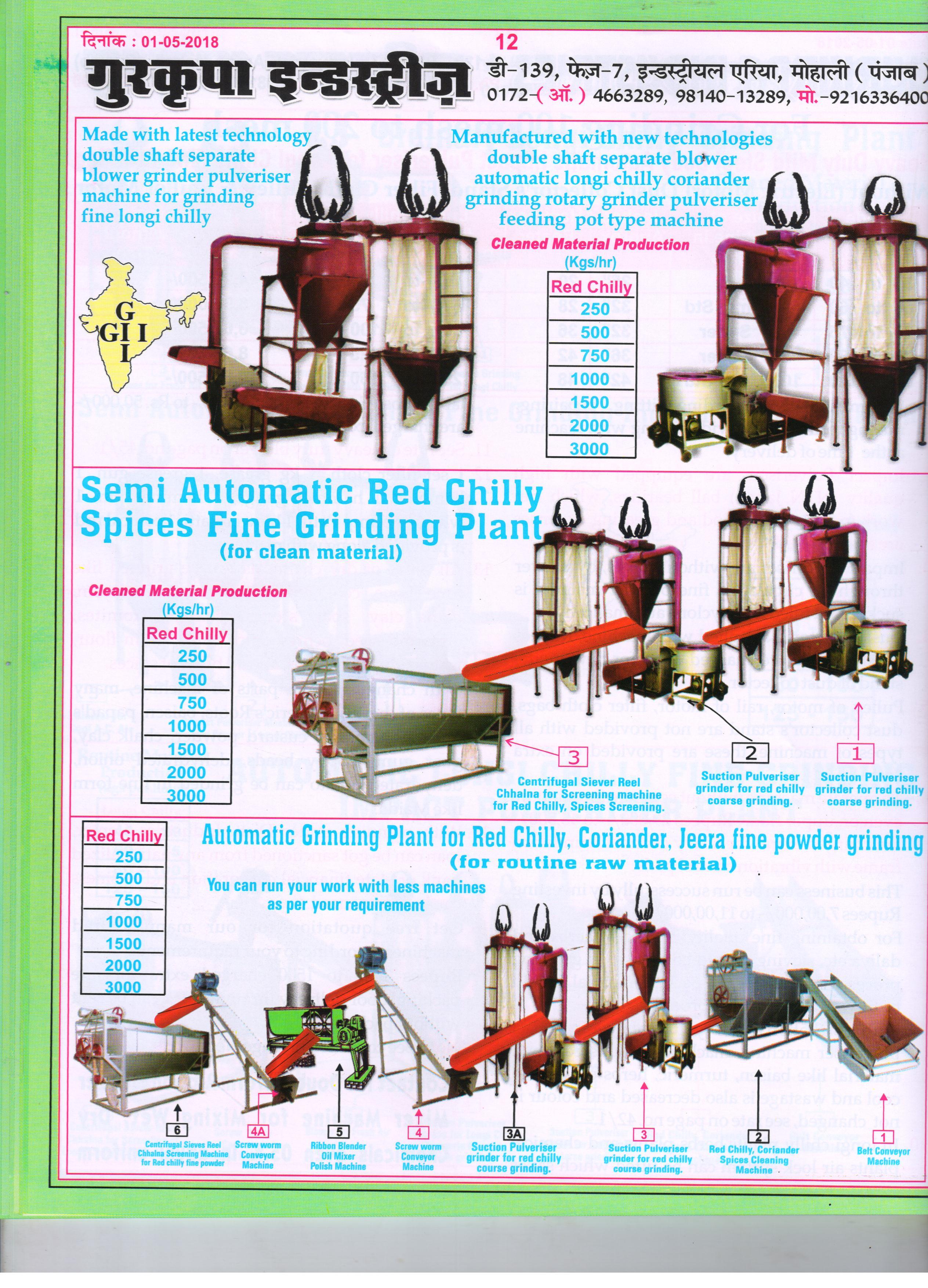Red Chilli Grinder Pulveriser Manufacturer In Lalitpur By