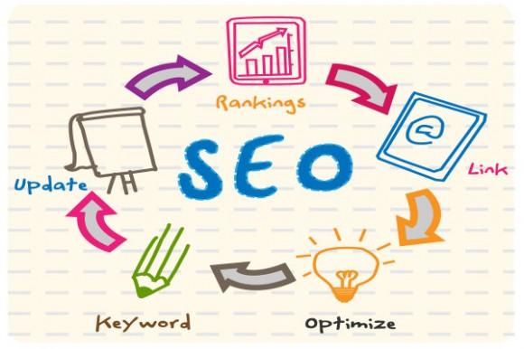 GoLocall Technologies, Best SEO Company In Guwahati, Digital Marketing In Guwahati, Google Promotion Company In Guwahati, SEO Experts In Guwahati, Web Promotion Company