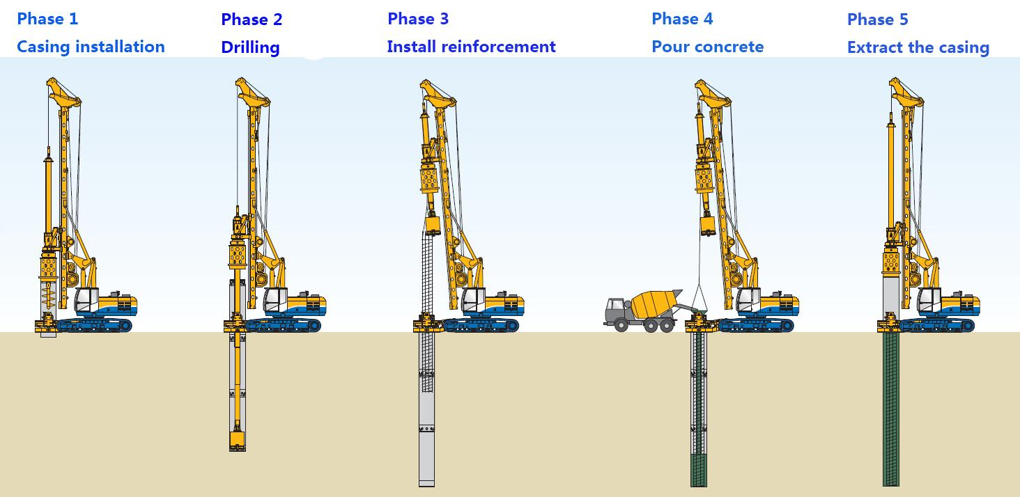 Pile Drilling In Chennai Mobile No 9444389143 By