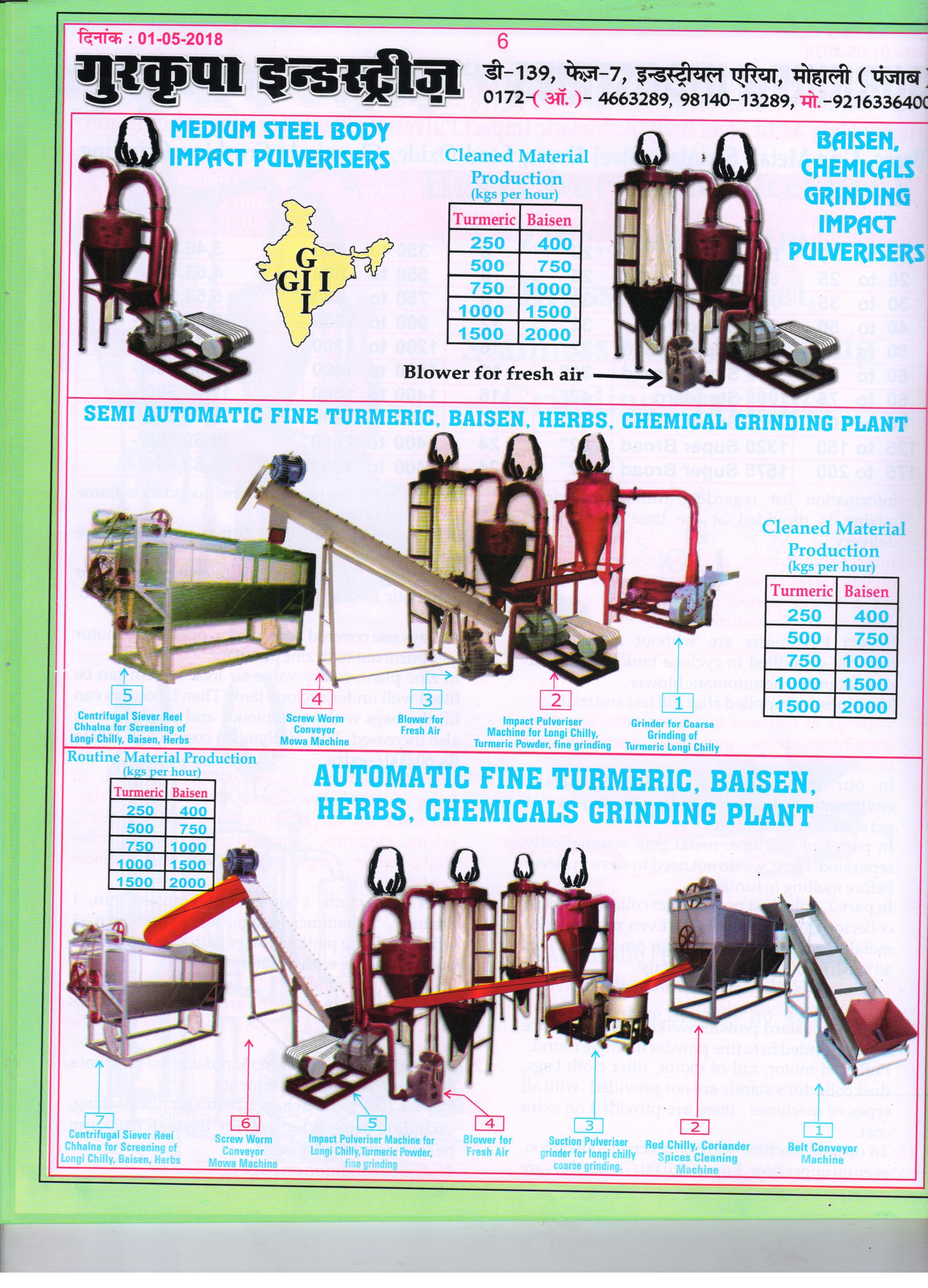 Baisen Grinder Pulveriser Manufacturer in Dubai | GurKirpa