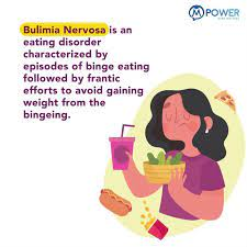 Saburi Solace Clinic, Bulimia treatment with homeopathy in chandigarh,eating disorder treatment with homeopathy in chandigarh,bingeing treatment with homeopathy in chandigarh,self-image conscious with abnormal eating treat