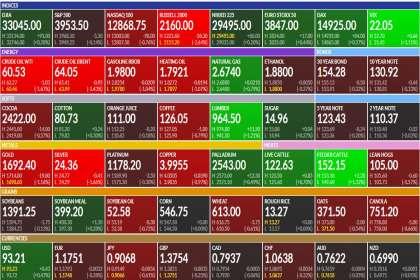 IFM Trading Academy, Stock Market Training institute in Chandigarh, Share Market training classes in Chandigarh, Commodity Trading Chandigarh, Forex training classes in Chandigarh, Best Stock market institute Chandigarh ,