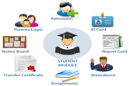 Get Info Systems, Edueye Attendance Management System In jabalpur, School Attendance Software Company In Jabalpur, Attendance Management System In Andra Pradesh,