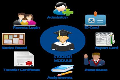 Get Info Systems, Edueye Attendance Management System In jabalpur, School Attendance Software Company In Jabalpur, Attendance Management System In Andra Pradesh,   #School Attendance Software Company In Bhopal
