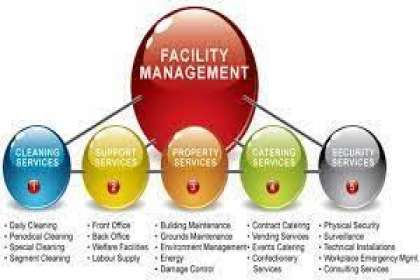 Angel Facility Management Services, HOUSEKEEPING IN PCMC, HOUSEKEEPING SERVICES IN PCMC, FACILITY MANAGEMENT SERVICES IN PCMC, DEEP CLEANING SERVICES IN PCMC, FLT DEEP CLEANING SERVICES IN PCMC,HOUSE DEEP CLEANING SERVICES IN PCMC,BEST.