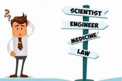 Endorphin Technology, Career Guidance In Kalyan, Career Guidance Services In Kalyan, Career Guidance Training In Kalyan, Career Guidance Online Services In Kalyan, Career Guidance Online Training In Kalyan, Best, Top.