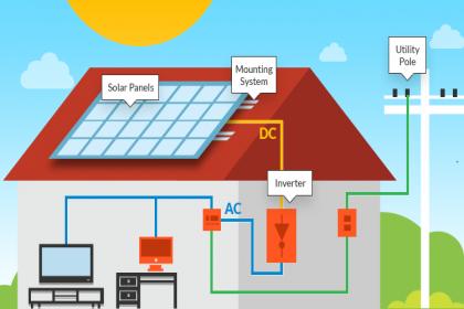 E Next Energy Solution,  BEST SOLAR COMPANY IN JABALPUR, SOLAR POWER COMPANY IN BHOPAL, SOLAR ENERGY COMPANY IN JABALPUR, SOLAR COMPANY IN KATNI, SOLAR EPC IN JABALPUR, SOLAR ENERGY COMPANY IN MADHYA PRADESH, SOLAR COMPANY