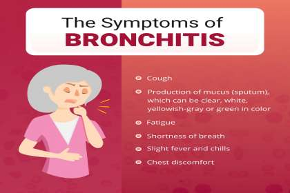 Saburi Solace Clinic, Prevent complications of bronchitis with homeopathy in chandigarh,bronchitis treatment with homeopathy in chandigarh,breathing difficult treatment with homeopathy in chandigarh,cough cold cough treatm