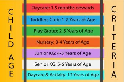 STEP UP KIDS DAY CARE & PRESCHOOL, Best Pre School In Pune, Best Pre School In Balewadi, Best Pre School In Baner, Best Pre Nursery School In Baner, Best Pre Nursery School In Balewadi,