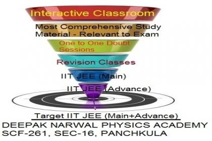 Deepak Narwal Physics Academy, iit coaching Panchkula, jee coaching Panchkula, iit classes panchkula, jee classes Panchkula, Neet coaching Panchkula, Neet classes Panchkula, Physics classes Panchkula, Physics coaching Panchkula
